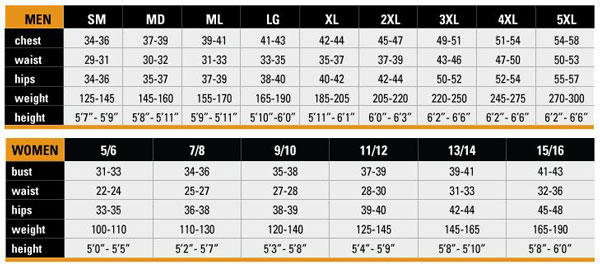 Female Size Chart for Ladies Sun Shirt  -