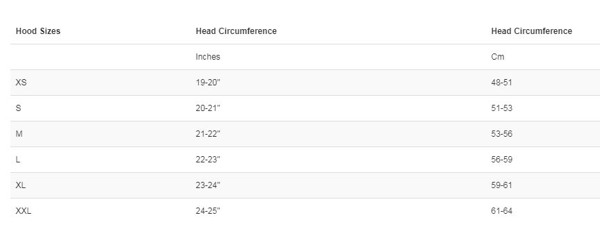 Female Size Chart for 3mm, 5mm, or 7mm Hood -