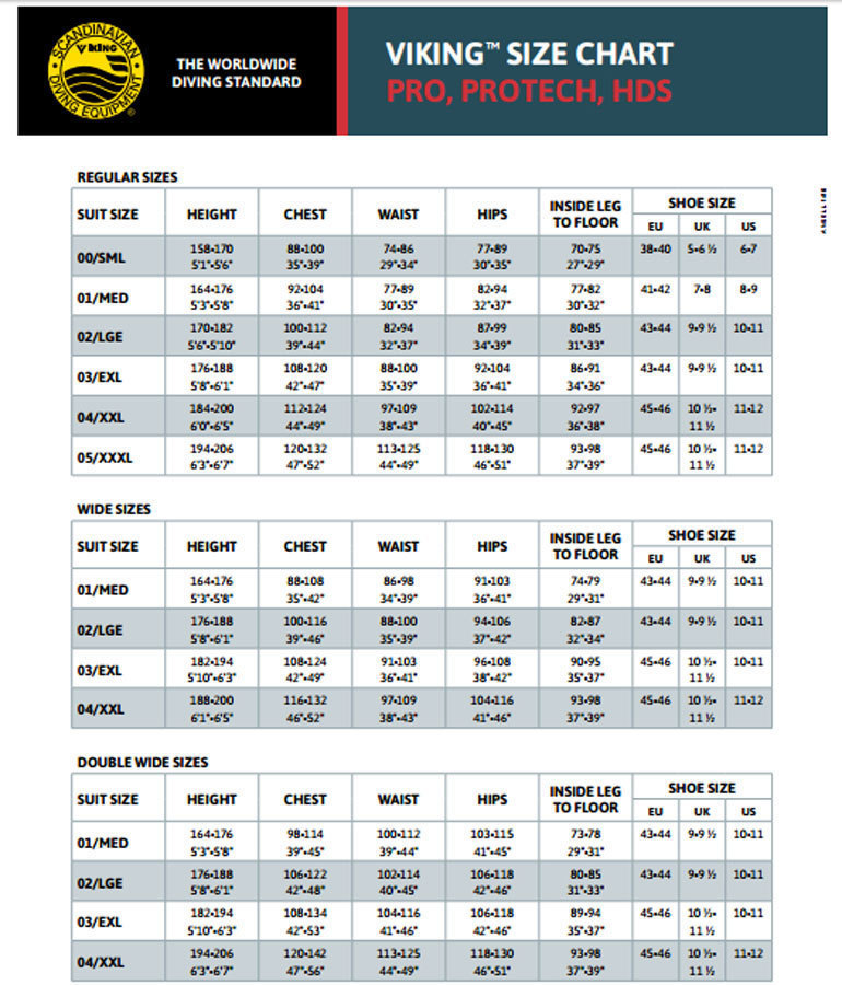 Female Size Chart for Pro Drysuit -