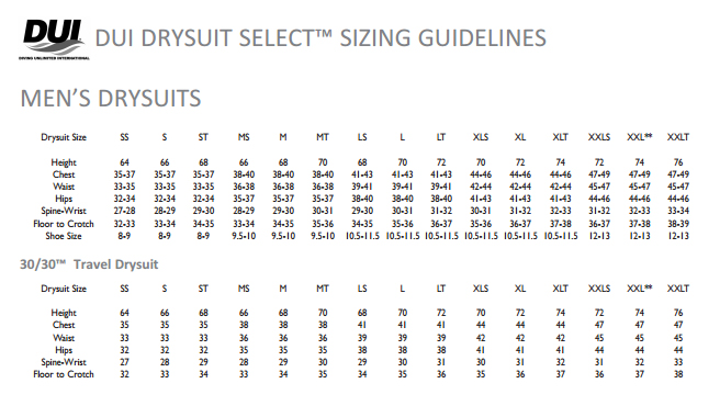 Click to view - Male Size Chart for CLOSEOUT YUKON DRYSUIT