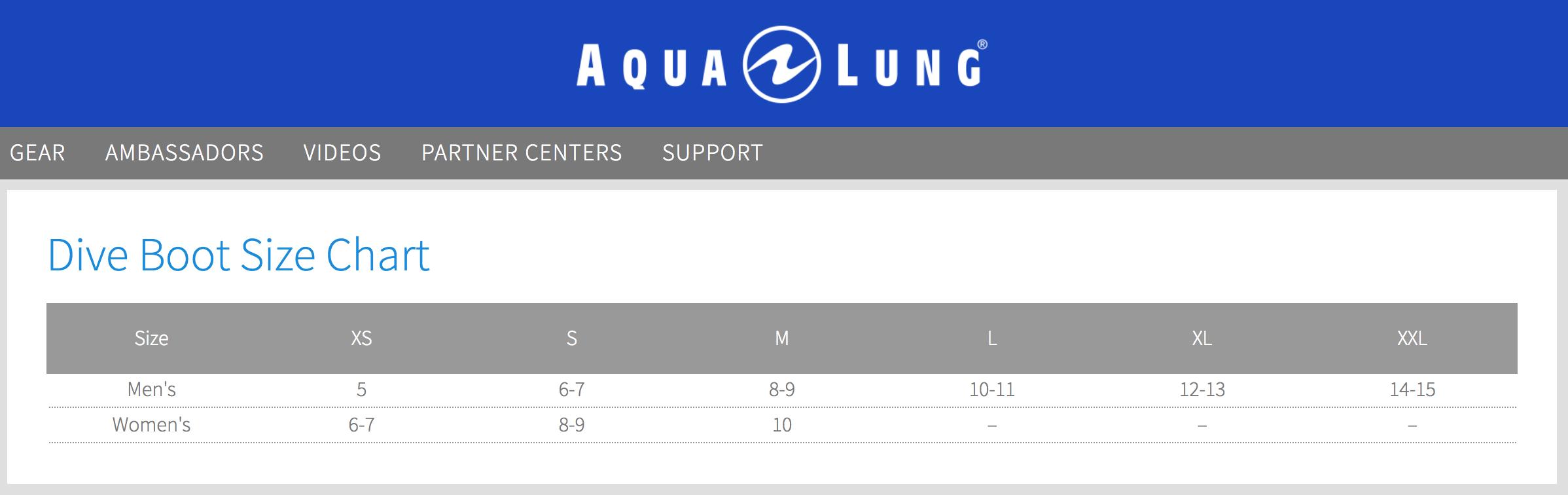 Aqua Lung 7mm Superzip Boots