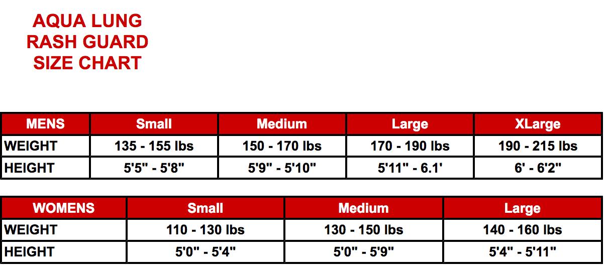 Size Chart for Men's Long Sleeve Galaxy Rashguard