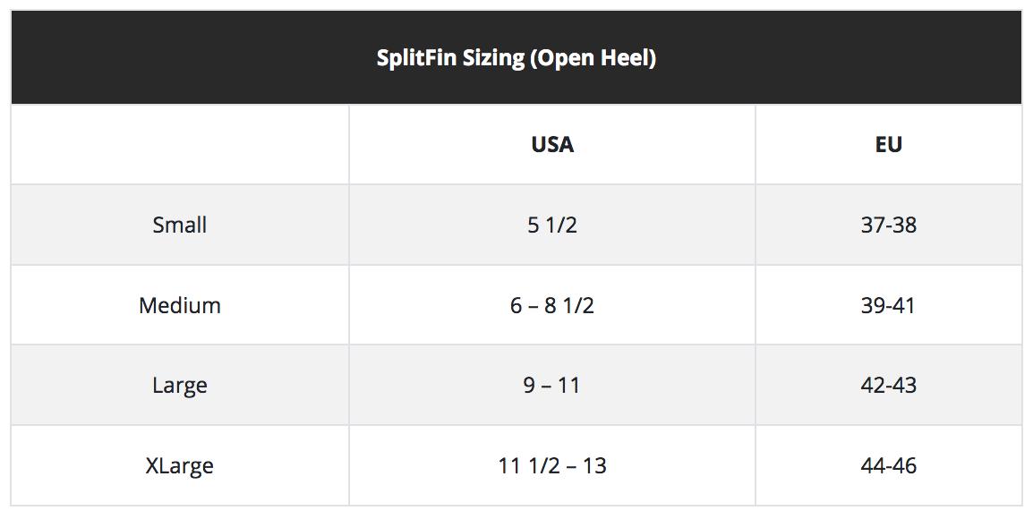 Size Chart for SplitFins