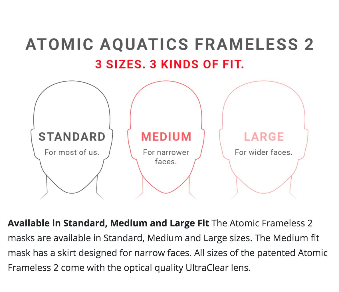 Size Chart for Frameless 2 Mask