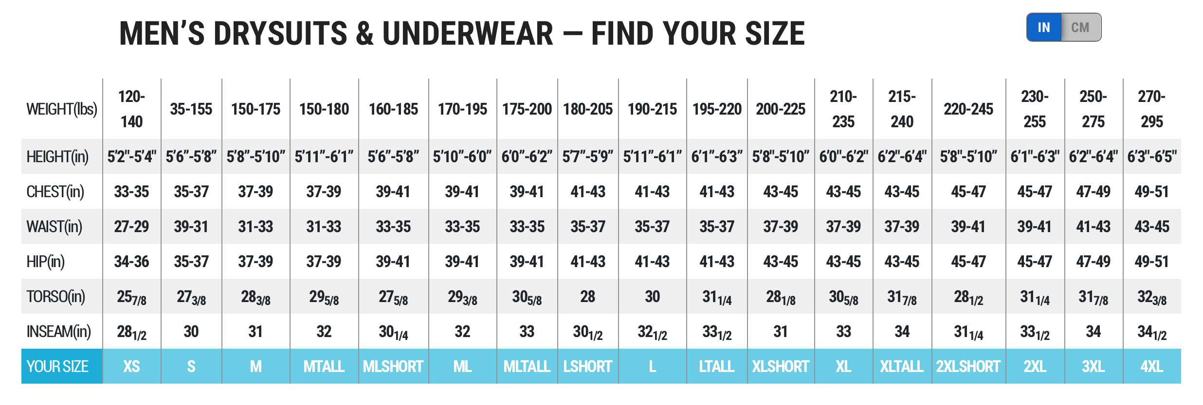 Size Chart for Super HI-Loft Polarwear Extreme