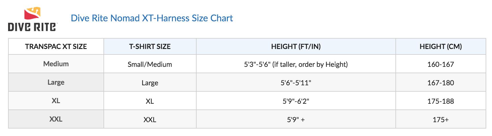 Size Chart for Nomad XT Sidemount Rig