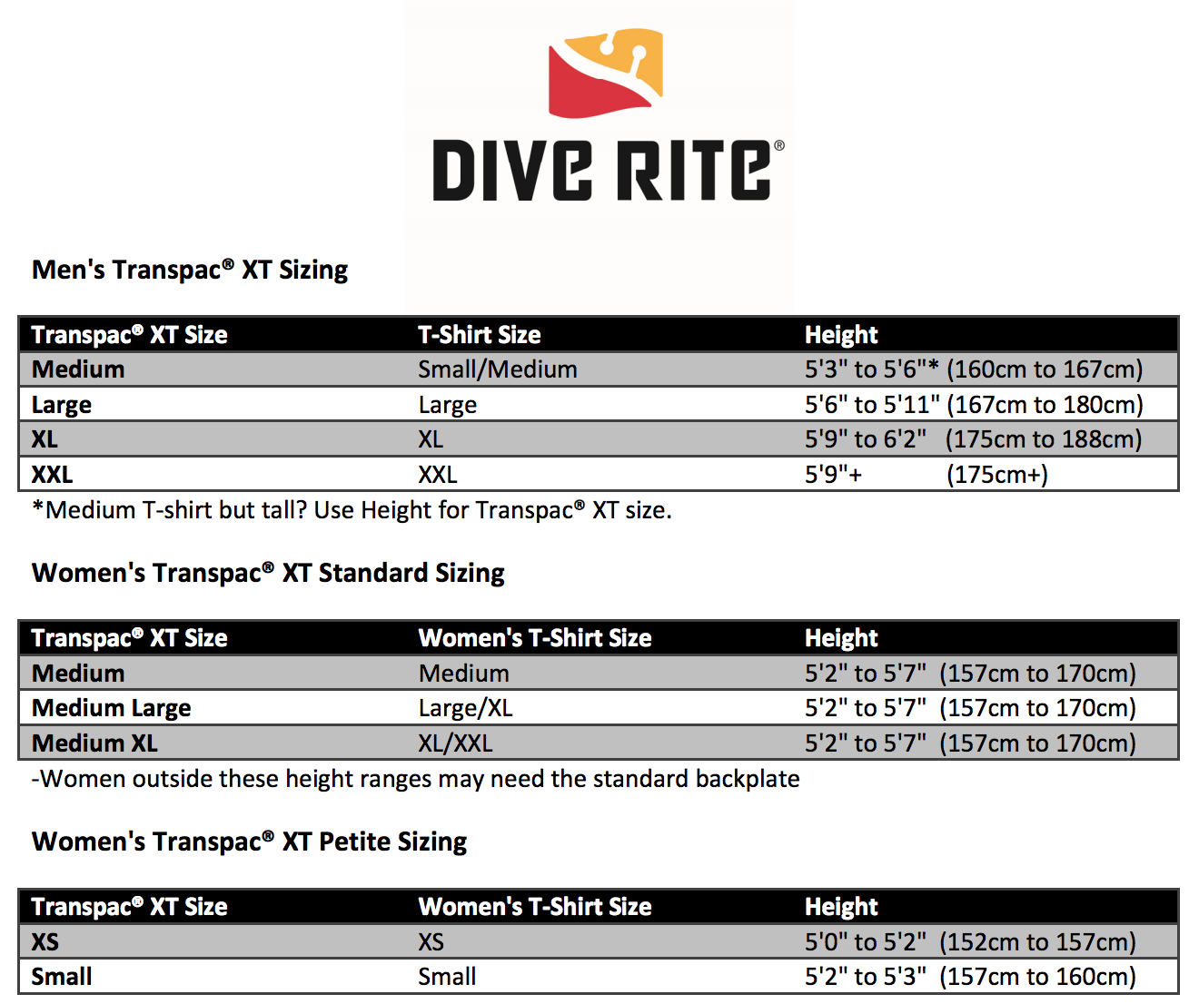 Size Chart for TransPac XT Singles BP/W Package