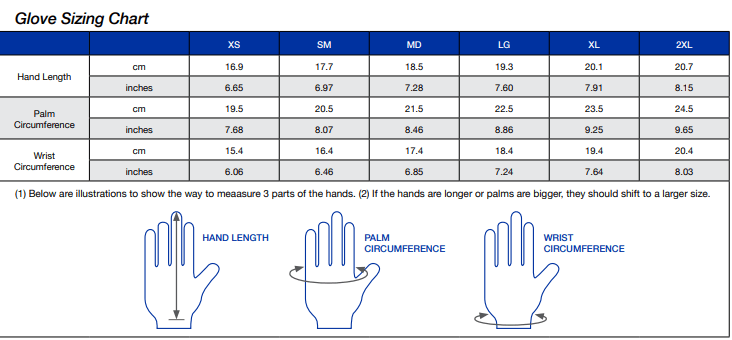 Size Chart for Dry Five 5mm Glove