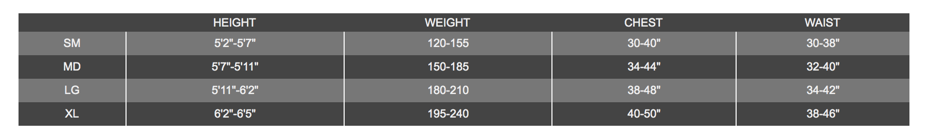 Size Chart for HTS2 Singles BCD Package