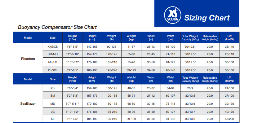Size Chart for Complete Scuba Package