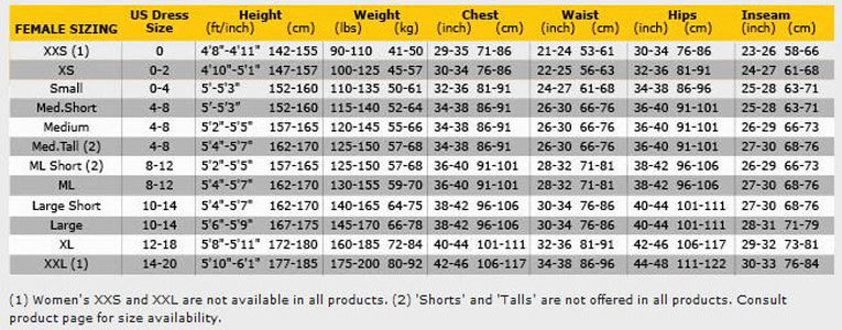 Female Size Chart for Cruiser 3mm Wetsuit