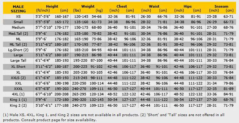Size Chart for Cruiser 3mm Wetsuit