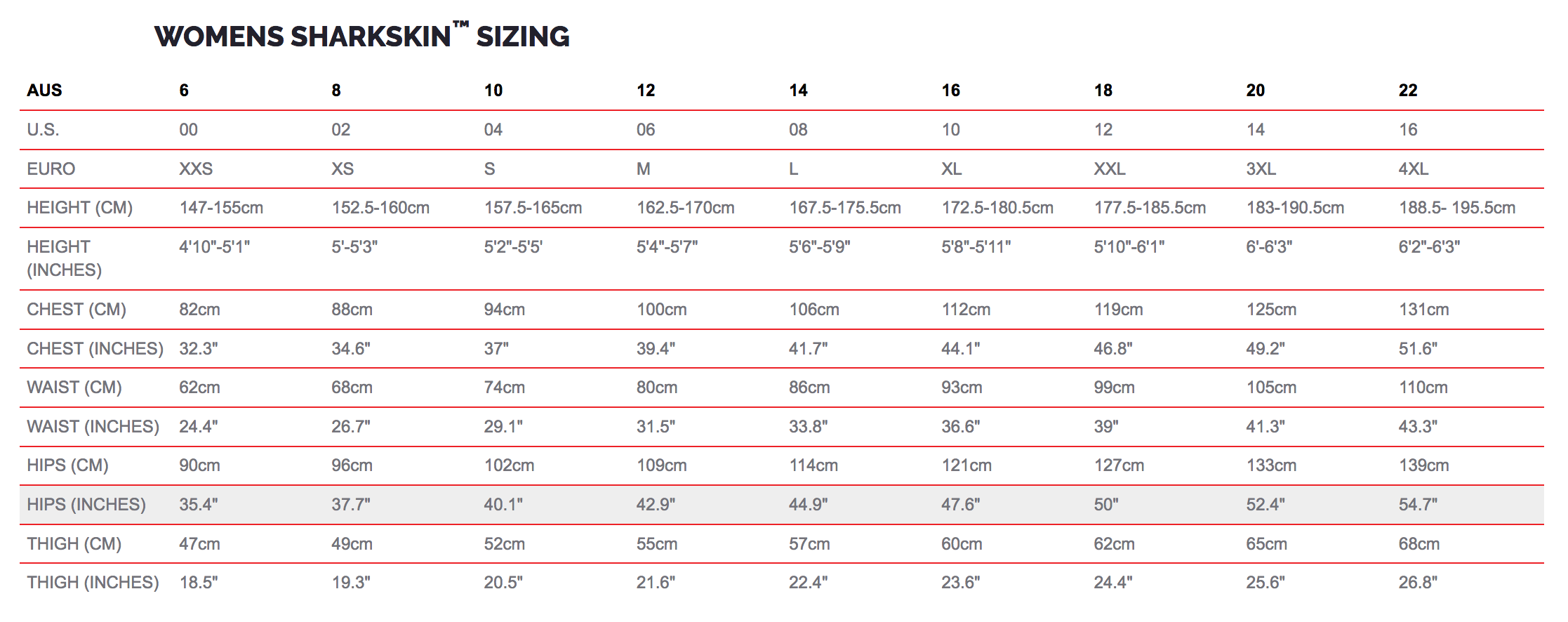 Female Size Chart for Thermocline Hooded Vest