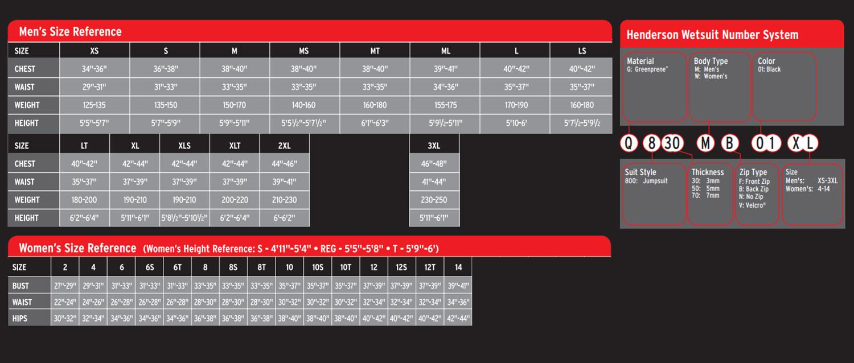 Size Chart for Men's Greenprene 7mm Backzip Fullsuit