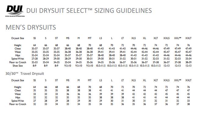Size Chart for Yukon II Men's Drysuit