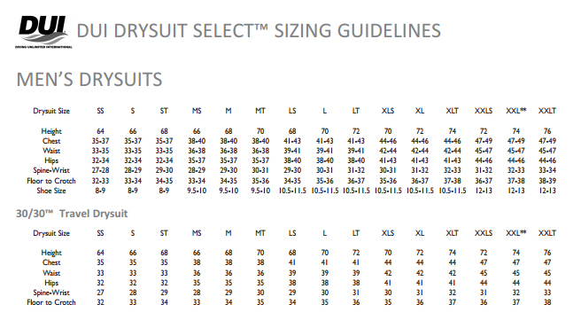 Size Chart for H20 Operations Drysuit