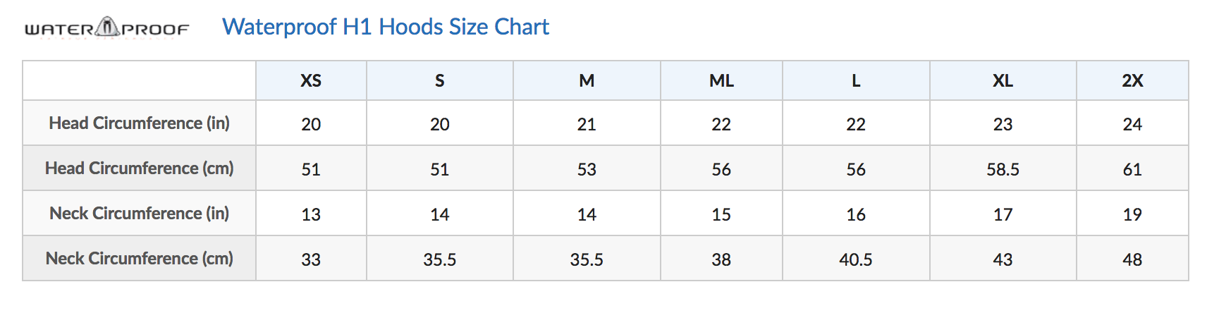 Size Chart for H1 5/10mm Sandwich Hood