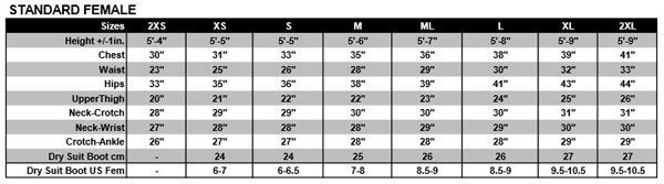 Female Size Chart for W4 Wetsuit